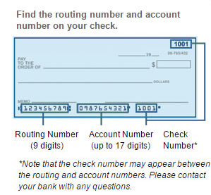 Routing and Account Number on a Check